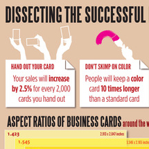 Dissecting the Successful Business Card